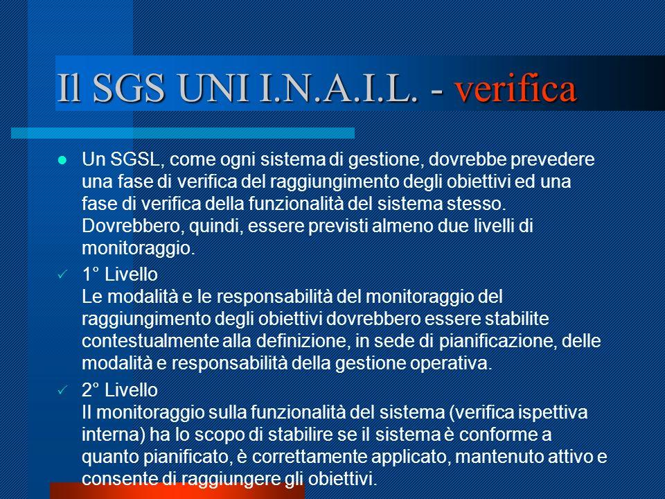 Il SGS UNI I.N.A.I.L.