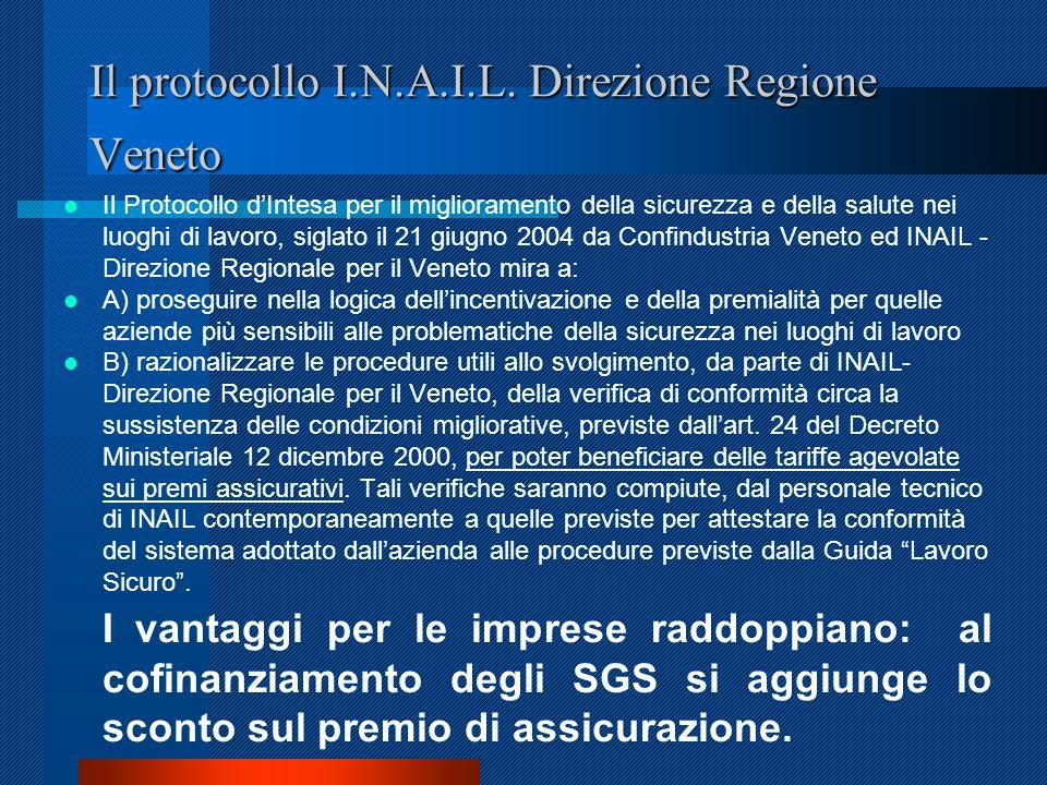 Il protocollo I.N.A.I.L.