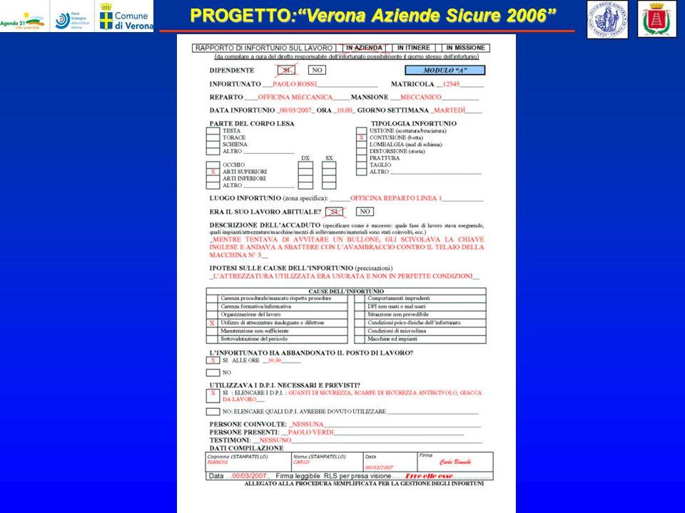 PROGETTO:Verona Aziende Sicure 2006