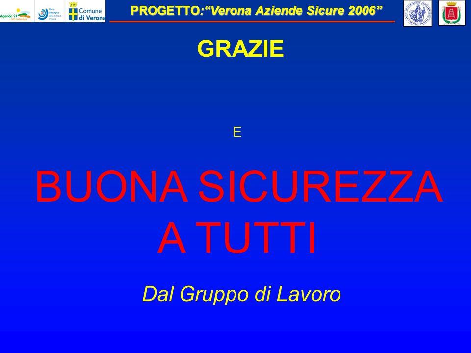 PROGETTO:Verona Aziende Sicure 2006 GRAZIE E BUONA SICUREZZA A TUTTI Dal Gruppo di Lavoro