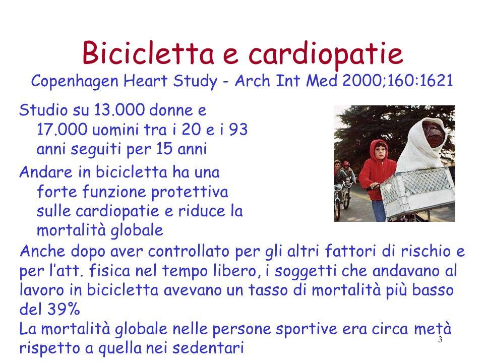 3 Bicicletta e cardiopatie Copenhagen Heart Study - Arch Int Med 2000;160:1621 Studio su 13.000 donne e 17.000 uomini tra i 20 e i 93 anni seguiti per