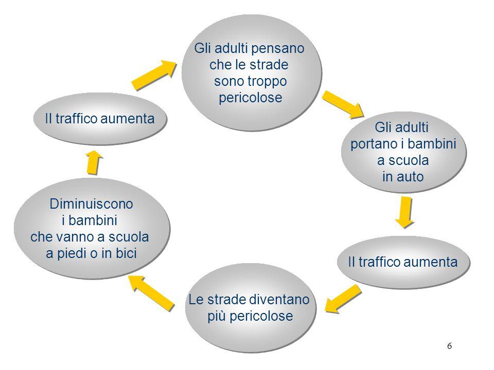 7 Inquinamento – Studio MISA2 Verona - Decessi per cause naturali concentrazioni di NO2
