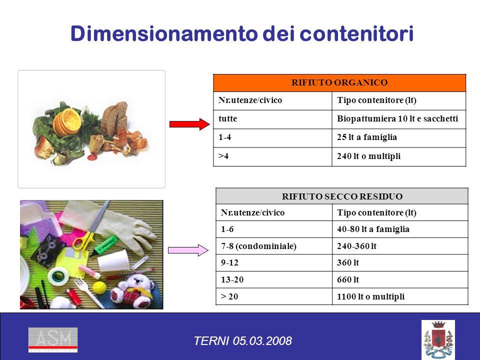 RIFIUTO SECCO RESIDUO Nr.utenze/civicoTipo contenitore (lt) 1-640-80 lt a famiglia 7-8 (condominiale)240-360 lt 9-12360 lt 13-20660 lt > 201100 lt o multipli RIFIUTO ORGANICO Nr.utenze/civicoTipo contenitore (lt) tutteBiopattumiera 10 lt e sacchetti 1-425 lt a famiglia >4240 lt o multipli TERNI 05.03.2008 Dimensionamento dei contenitori