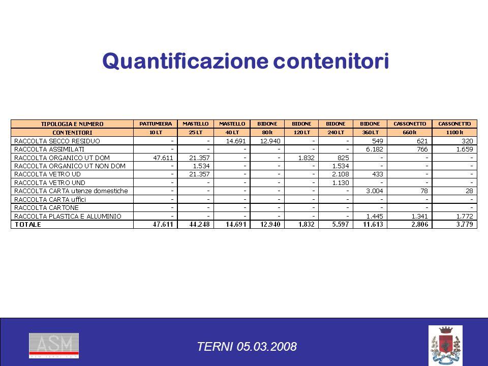 TERNI 05.03.2008 Quantificazione contenitori