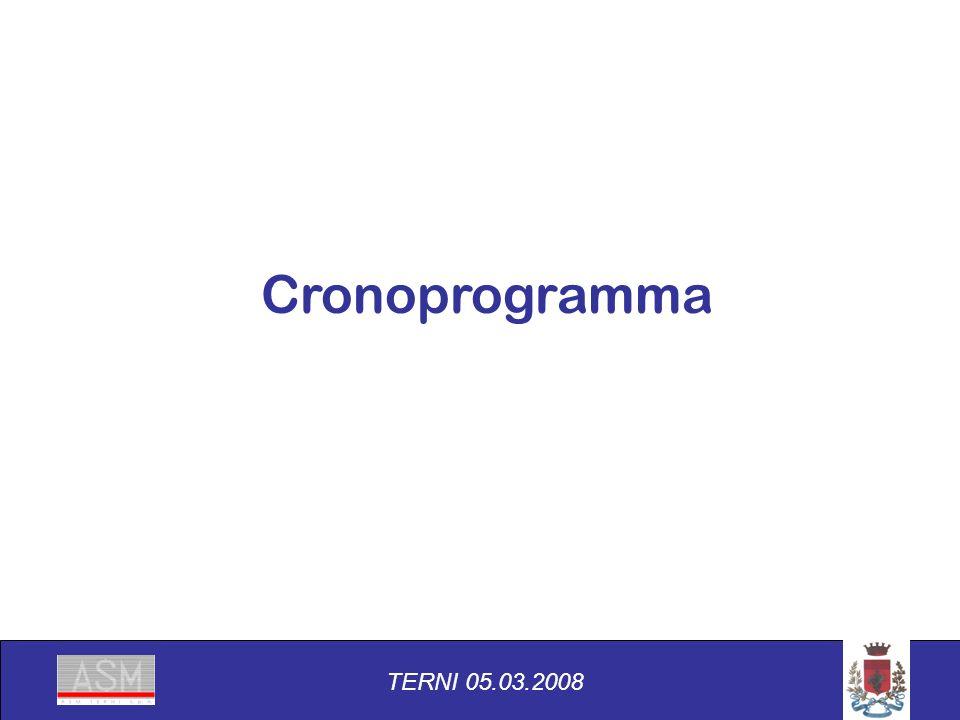 Cronoprogramma TERNI 05.03.2008