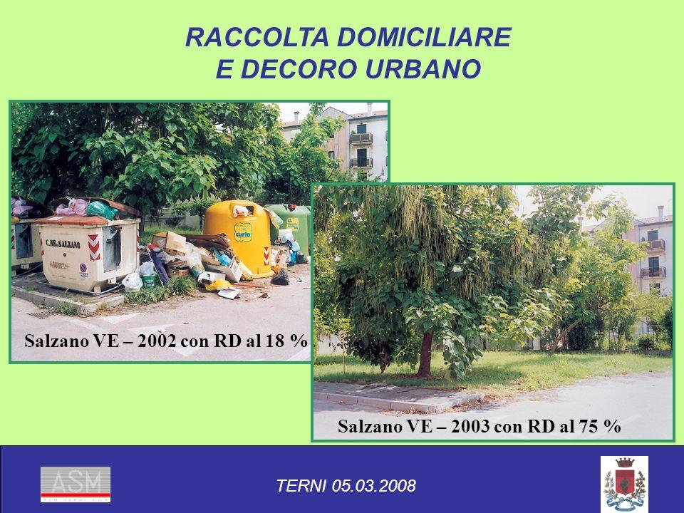 RACCOLTA DOMICILIARE E DECORO URBANO Salzano VE – 2002 con RD al 18 % Salzano VE – 2003 con RD al 75 % TERNI 05.03.2008