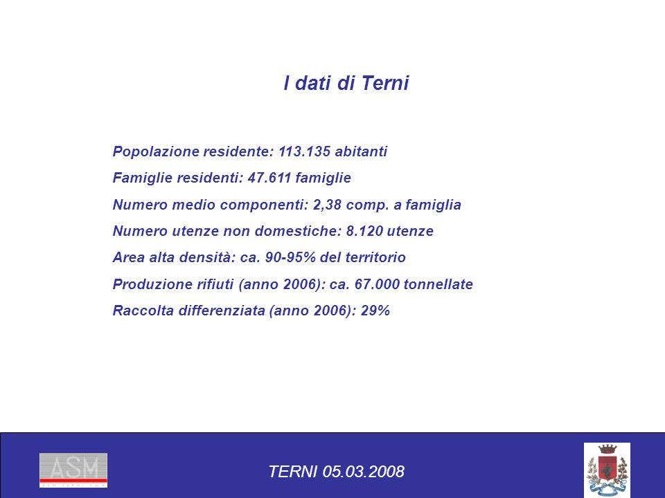 I dati di Terni TERNI 05.03.2008 Popolazione residente: 113.135 abitanti Famiglie residenti: 47.611 famiglie Numero medio componenti: 2,38 comp.