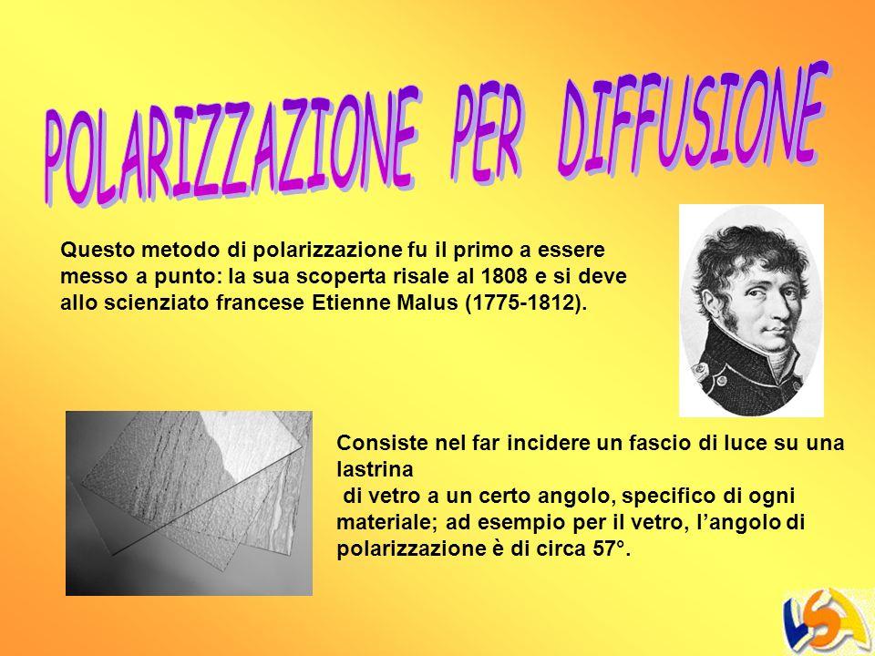 Questo metodo di polarizzazione fu il primo a essere messo a punto: la sua scoperta risale al 1808 e si deve allo scienziato francese Etienne Malus (1