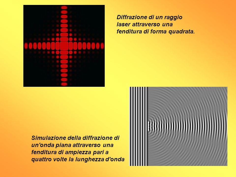 Diffrazione di un raggio laser attraverso una fenditura di forma quadrata. Simulazione della diffrazione di un'onda piana attraverso una fenditura di