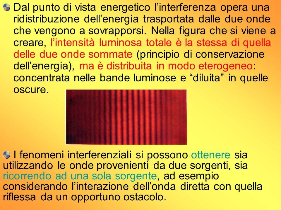 Dal punto di vista energetico linterferenza opera una ridistribuzione dellenergia trasportata dalle due onde che vengono a sovrapporsi. Nella figura c