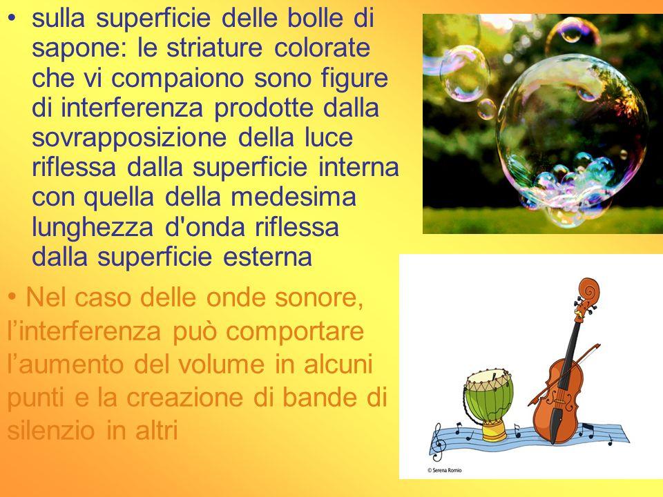 sulla superficie delle bolle di sapone: le striature colorate che vi compaiono sono figure di interferenza prodotte dalla sovrapposizione della luce r