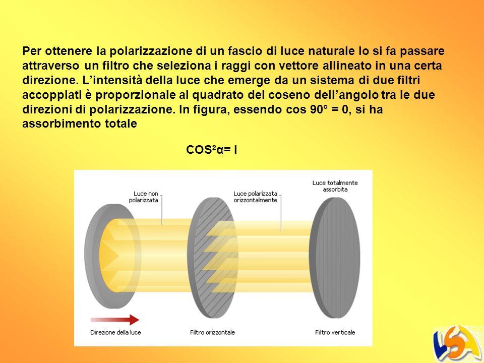 Per ottenere la polarizzazione di un fascio di luce naturale lo si fa passare attraverso un filtro che seleziona i raggi con vettore allineato in una