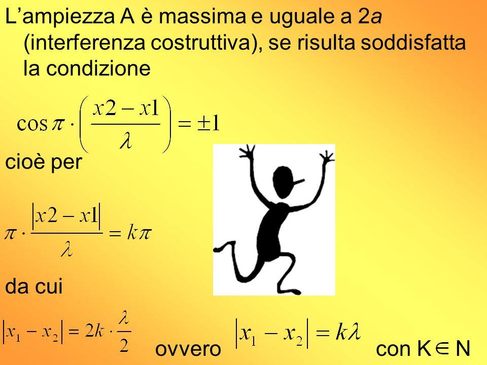 Lampiezza A è massima e uguale a 2a (interferenza costruttiva), se risulta soddisfatta la condizione cioè per da cui ovvero con K N