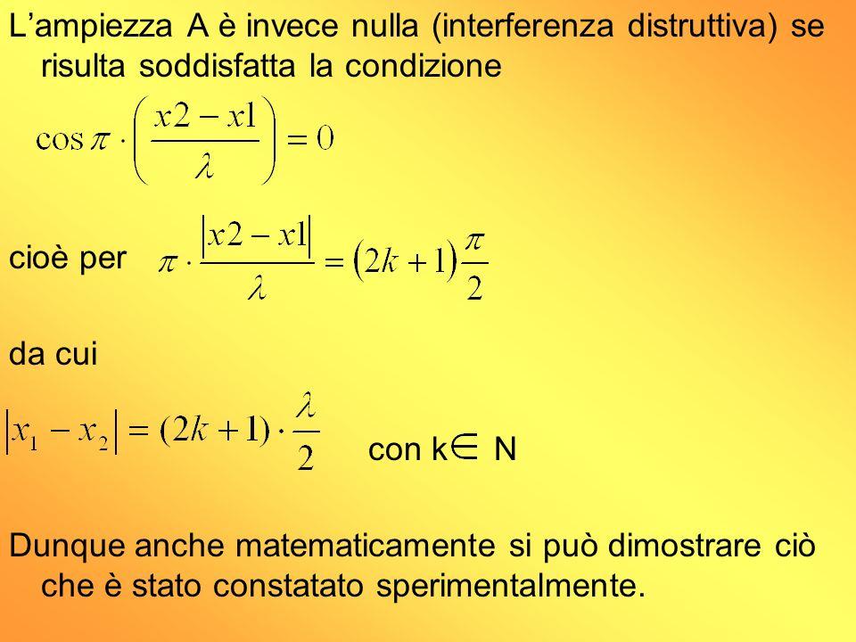 Lampiezza A è invece nulla (interferenza distruttiva) se risulta soddisfatta la condizione cioè per da cui con k N Dunque anche matematicamente si può