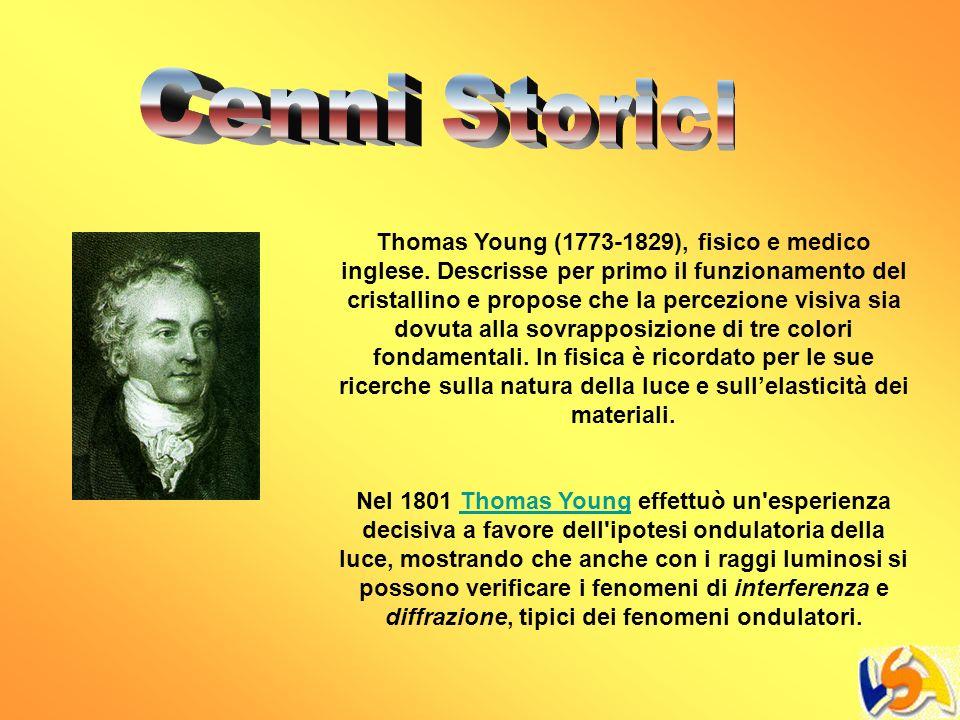 Thomas Young (1773-1829), fisico e medico inglese. Descrisse per primo il funzionamento del cristallino e propose che la percezione visiva sia dovuta