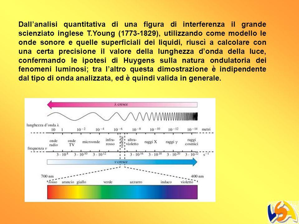 Dallanalisi quantitativa di una figura di interferenza il grande scienziato inglese T.Young (1773-1829), utilizzando come modello le onde sonore e que