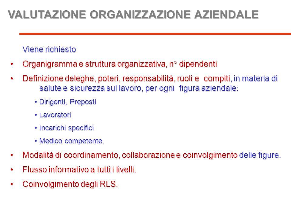 VALUTAZIONE ORGANIZZAZIONE AZIENDALE VALUTAZIONE ORGANIZZAZIONE AZIENDALE Viene richiesto Organigramma e struttura organizzativa, n° dipendentiOrganig