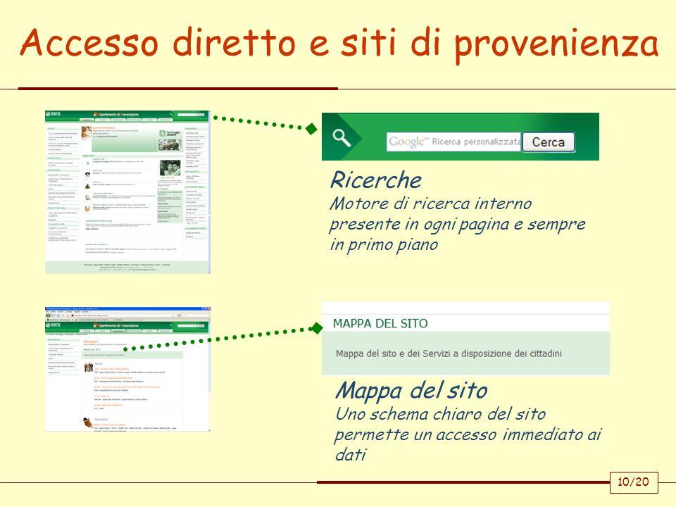 Ricerche Motore di ricerca interno presente in ogni pagina e sempre in primo piano Accesso diretto e siti di provenienza Mappa del sito Uno schema chi