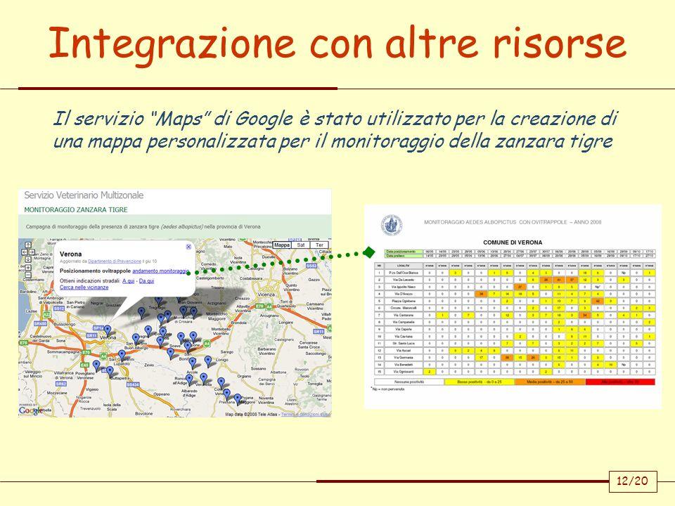 Integrazione con altre risorse Il servizio Maps di Google è stato utilizzato per la creazione di una mappa personalizzata per il monitoraggio della za