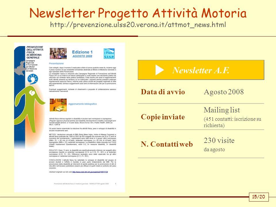 15/20 Newsletter Progetto Attività Motoria http://prevenzione.ulss20.verona.it/attmot_news.html Newsletter A.F. Data di avvioAgosto 2008 Copie inviate