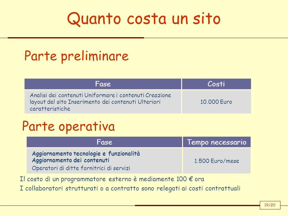 Quanto costa un sito FaseCosti Analisi dei contenuti Uniformare i contenuti Creazione layout del sito Inserimento dei contenuti Ulteriori caratteristi