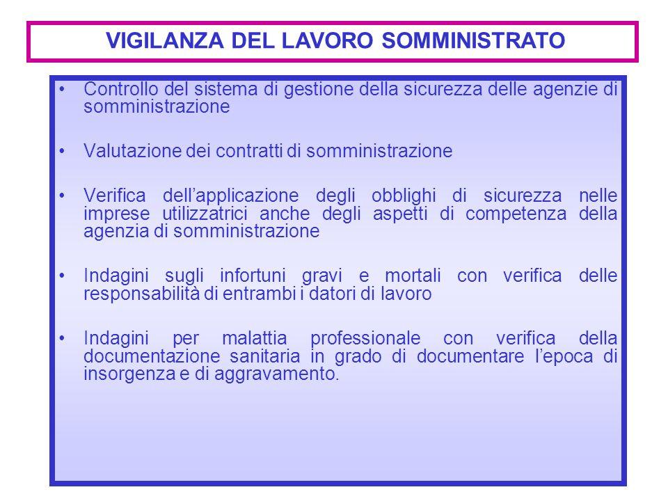 Controllo del sistema di gestione della sicurezza delle agenzie di somministrazione Valutazione dei contratti di somministrazione Verifica dellapplica