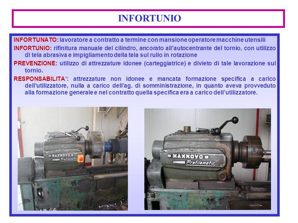 INFORTUNATO: lavoratore a contratto a termine con mansione operatore macchine utensili INFORTUNIO: rifinitura manuale del cilindro, ancorato allautoce