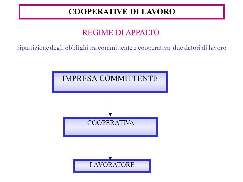 IMPRESA COMMITTENTE COOPERATIVE DI LAVORO COOPERATIVA LAVORATORE REGIME DI APPALTO ripartizione degli obblighi tra committente e cooperativa: due dato