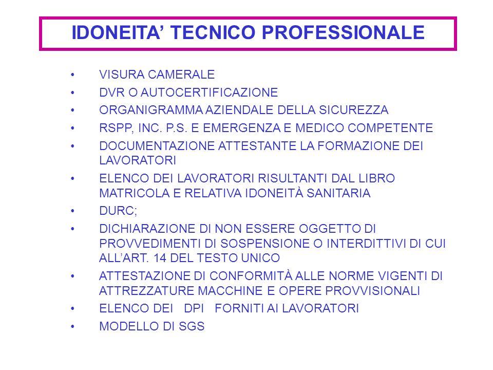 IDONEITA TECNICO PROFESSIONALE VISURA CAMERALE DVR O AUTOCERTIFICAZIONE ORGANIGRAMMA AZIENDALE DELLA SICUREZZA RSPP, INC. P.S. E EMERGENZA E MEDICO CO