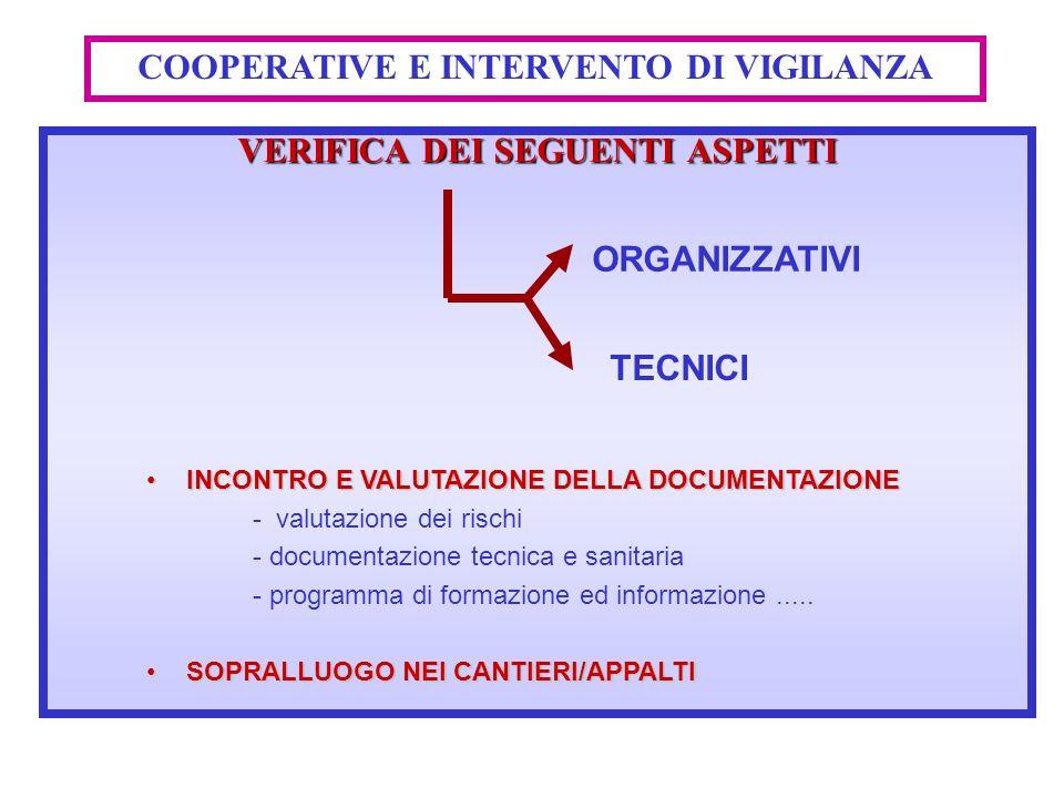 VERIFICA DEI SEGUENTI ASPETTI COOPERATIVE E INTERVENTO DI VIGILANZA ORGANIZZATIVI TECNICI INCONTRO E VALUTAZIONE DELLA DOCUMENTAZIONEINCONTRO E VALUTA