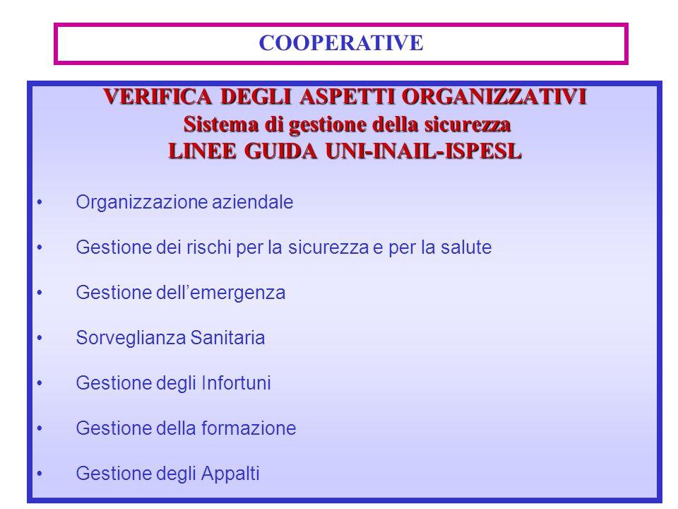 VERIFICA DEGLI ASPETTI ORGANIZZATIVI Sistema di gestione della sicurezza Sistema di gestione della sicurezza LINEE GUIDA UNI-INAIL-ISPESL Organizzazio