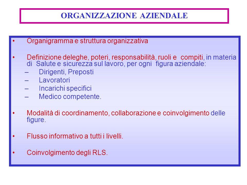 Organigramma e struttura organizzativa Definizione deleghe, poteri, responsabilità, ruoli e compiti, in materia di Salute e sicurezza sul lavoro, per