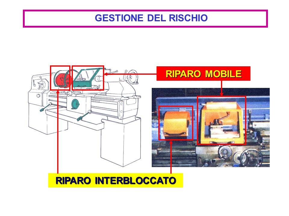 RIPARO MOBILE RIPARO INTERBLOCCATO GESTIONE DEL RISCHIO