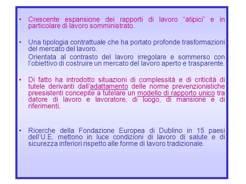 ITALIA 2005 Il lavoro atipico coinvolge 2.500.000 lavoratori, di cui: 800.000 collaborazioni a progetto 760.000 lavoratori somministrati (40gg.