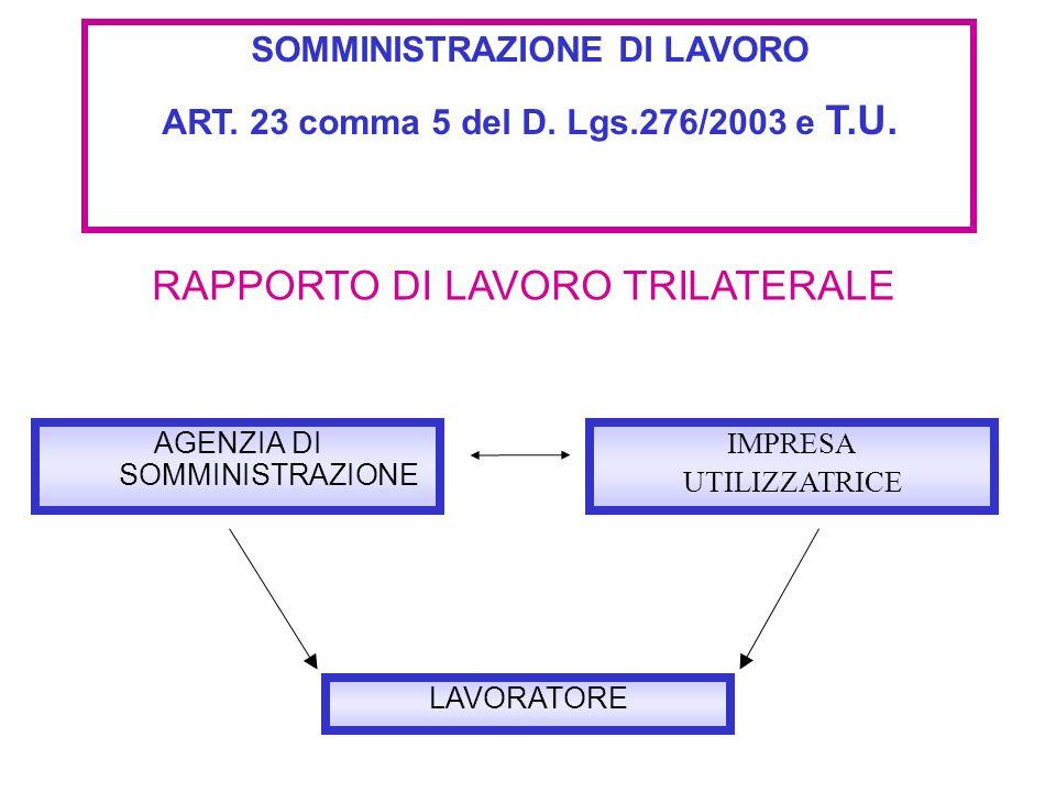 AGENZIA DI SOMMINISTRAZIONE SOMMINISTRAZIONE DI LAVORO ART. 23 comma 5 del D. Lgs.276/2003 e T.U. IMPRESA UTILIZZATRICE LAVORATORE RAPPORTO DI LAVORO