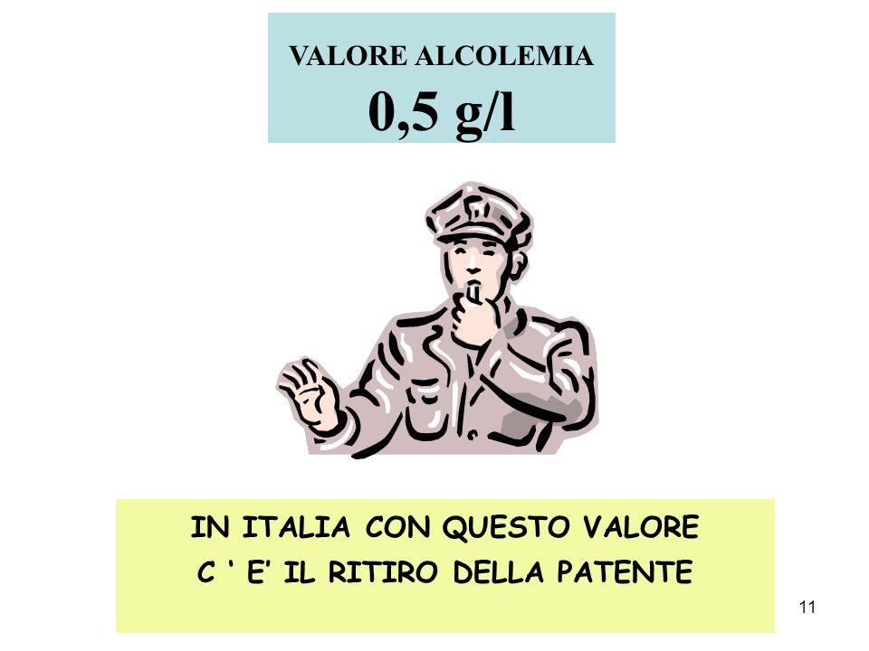 11 IN ITALIA CON QUESTO VALORE C E IL RITIRO DELLA PATENTE VALORE ALCOLEMIA 0,5 g/l