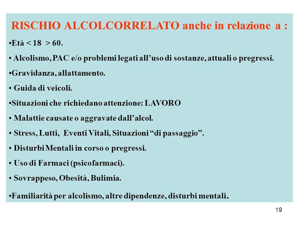 19 RISCHIO ALCOLCORRELATO anche in relazione a : Età 60. Alcolismo, PAC e/o problemi legati alluso di sostanze, attuali o pregressi. Gravidanza, allat