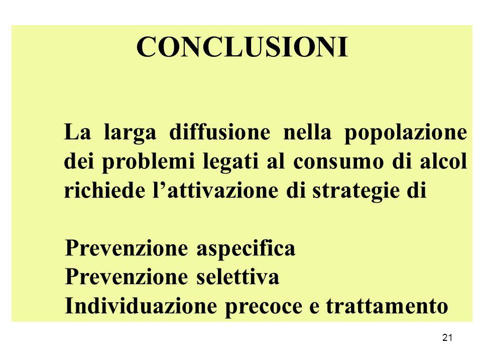 21 CONCLUSIONI La larga diffusione nella popolazione dei problemi legati al consumo di alcol richiede lattivazione di strategie di Prevenzione aspecif