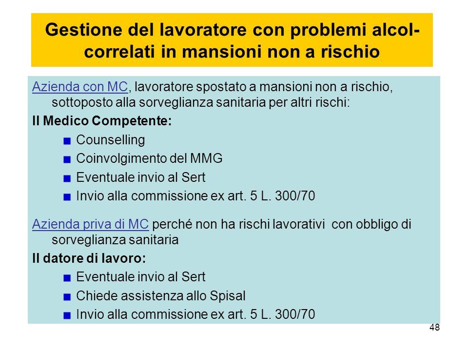 48 Gestione del lavoratore con problemi alcol- correlati in mansioni non a rischio Azienda con MC, lavoratore spostato a mansioni non a rischio, sotto