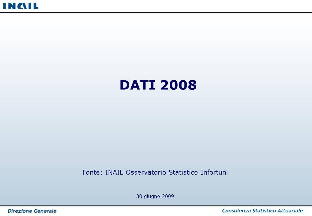 DATI 2008 Fonte: INAIL Osservatorio Statistico Infortuni 30 giugno 2009