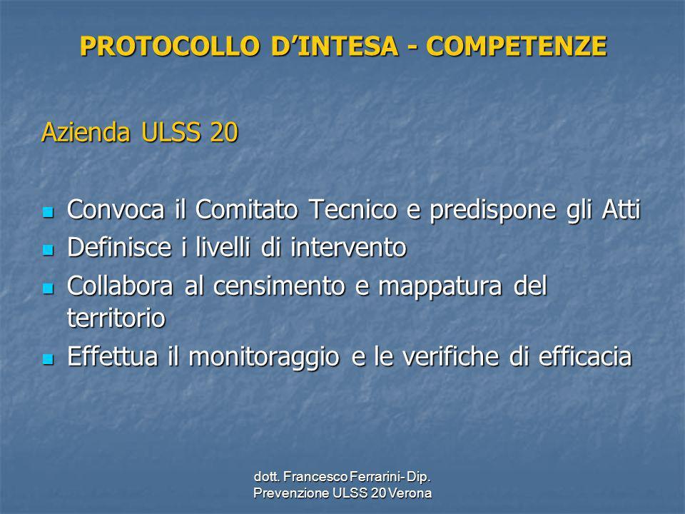dott. Francesco Ferrarini- Dip.