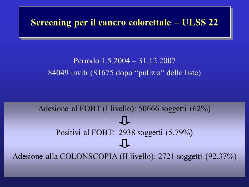 Periodo 1.5.2004 – 31.12.2007 84049 inviti (81675 dopo pulizia delle liste) Screening per il cancro colorettale – ULSS 22 Adesione al FOBT (I livello)