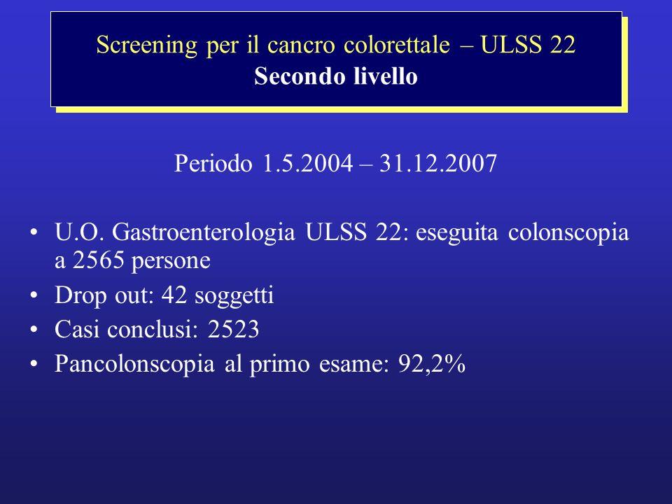 Periodo 1.5.2004 – 31.12.2007 U.O. Gastroenterologia ULSS 22: eseguita colonscopia a 2565 persone Drop out: 42 soggetti Casi conclusi: 2523 Pancolonsc