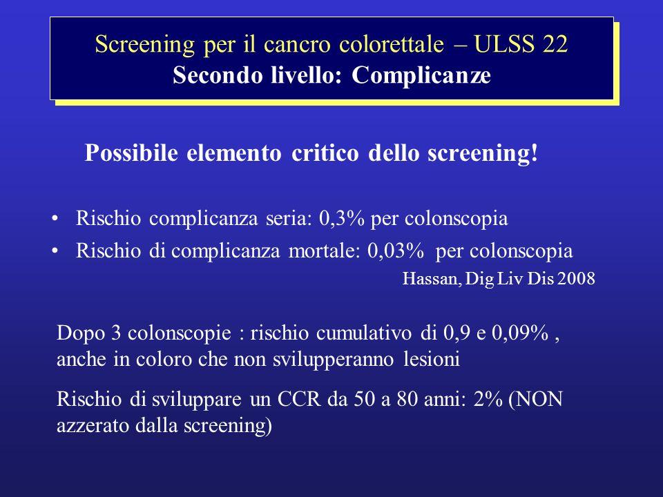 Possibile elemento critico dello screening! Rischio complicanza seria: 0,3% per colonscopia Rischio di complicanza mortale: 0,03% per colonscopia Hass