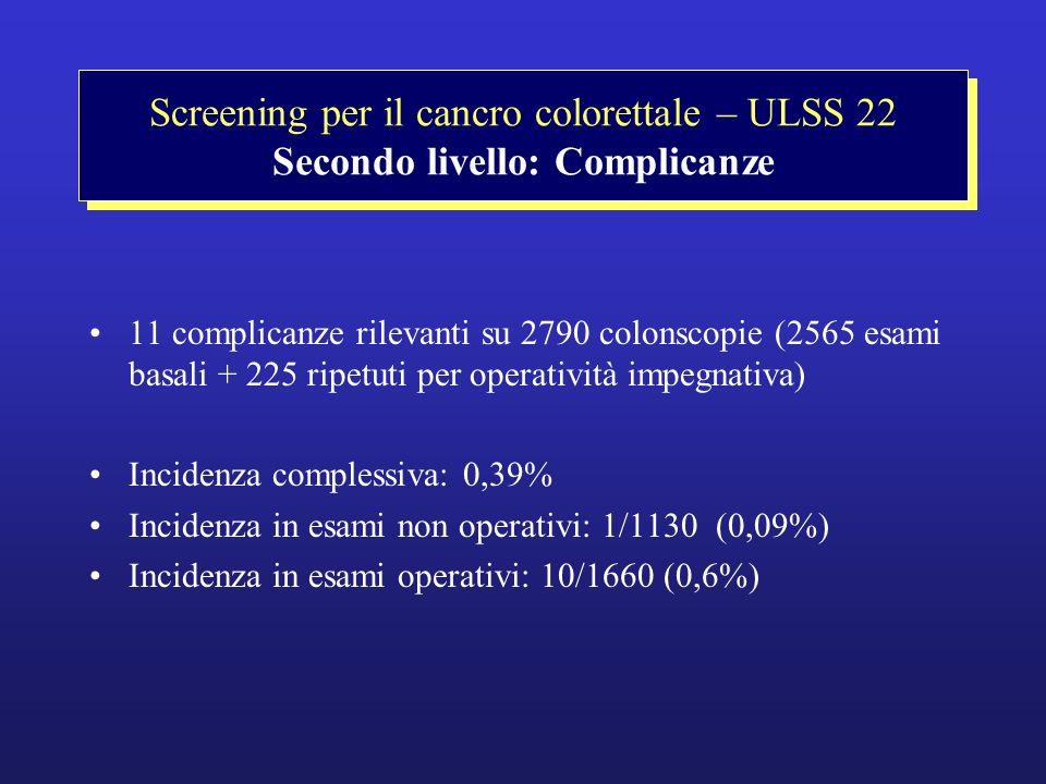 11 complicanze rilevanti su 2790 colonscopie (2565 esami basali + 225 ripetuti per operatività impegnativa) Incidenza complessiva: 0,39% Incidenza in