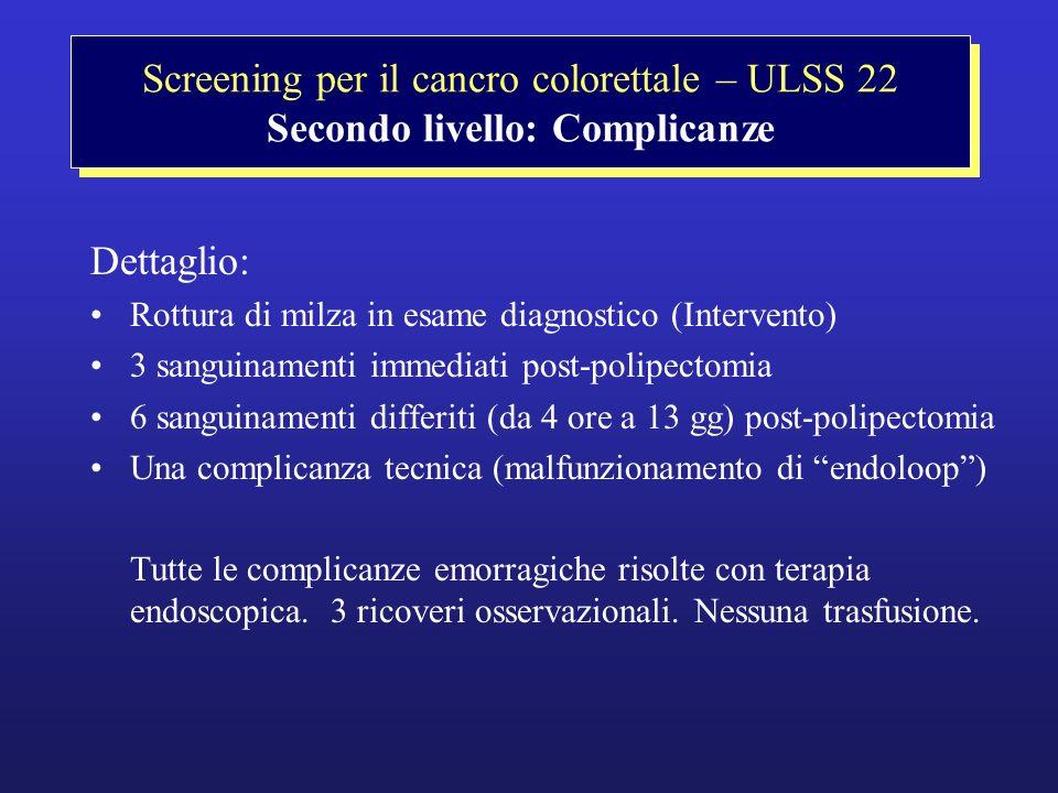 Dettaglio: Rottura di milza in esame diagnostico (Intervento) 3 sanguinamenti immediati post-polipectomia 6 sanguinamenti differiti (da 4 ore a 13 gg)