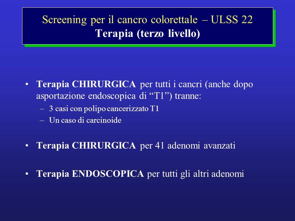 Terapia CHIRURGICA per tutti i cancri (anche dopo asportazione endoscopica di T1) tranne: –3 casi con polipo cancerizzato T1 –Un caso di carcinoide Te