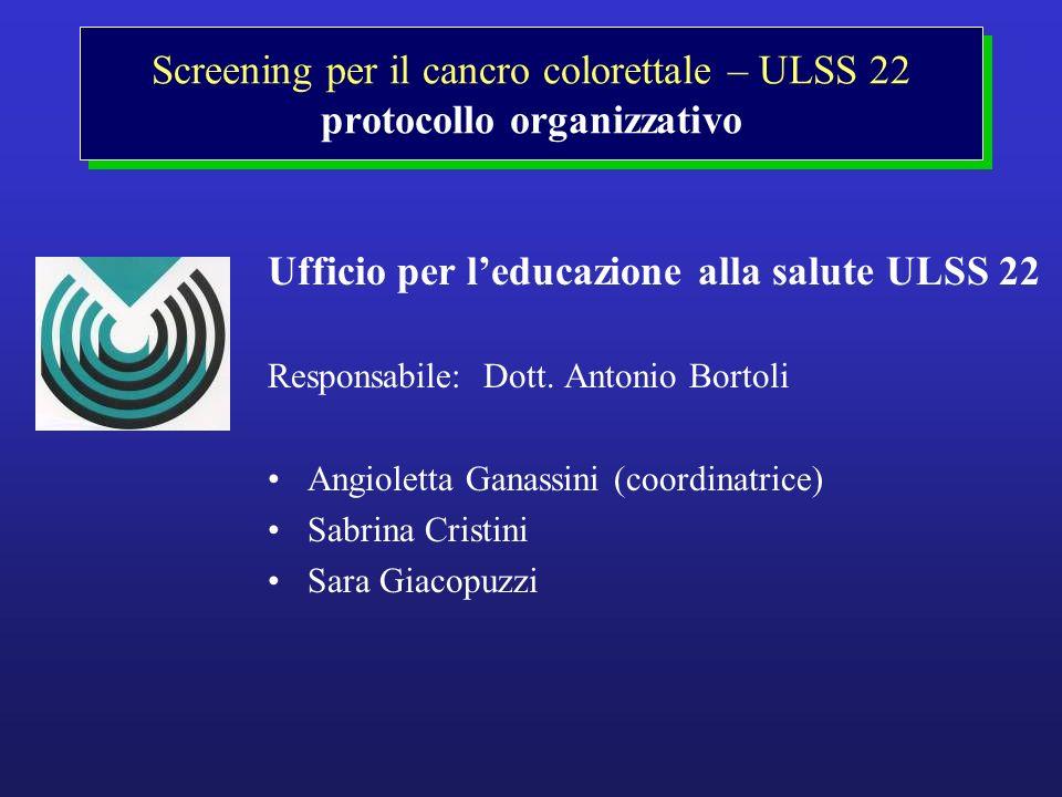 Ufficio per leducazione alla salute ULSS 22 Responsabile: Dott. Antonio Bortoli Angioletta Ganassini (coordinatrice) Sabrina Cristini Sara Giacopuzzi