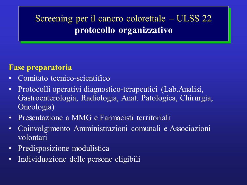 Screening per il cancro colorettale – ULSS 22 protocollo organizzativo Fase di formazione, informazione e promozione Formazione del personale Iniziative divulgative Assistenza telefonica per lUtenza