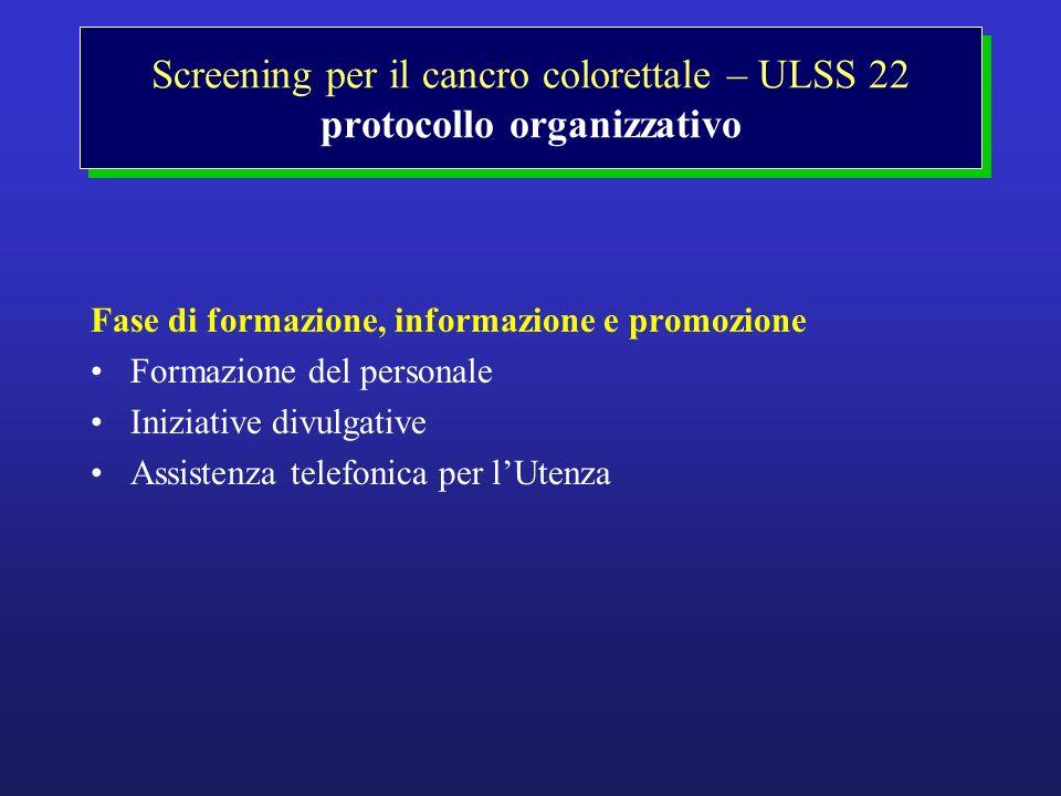 Screening per il cancro colorettale – ULSS 22 Colonscopia a 45 soggetti dopo FOBT negativo 27 soggetti senza lesioni (60%) 5 soggetti con polipi minimali ( < 5 mm) N° casiDimensioni adenomi SedeMesi dal FOBT 5tra 5 e 10 mm 2tra 11 e 15 mm 120 e 10 mmsigma20 120 e 15 mmsigma6 120 mmcieco12 140 mmsigma12 150 mmcieco (chir.)5 1Ca stenosantediscendente3